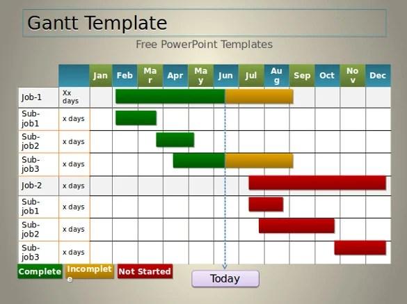8+ PowerPoint Gantt Chart Templates \u2013 Free Sample, Example, Format - gantt chart