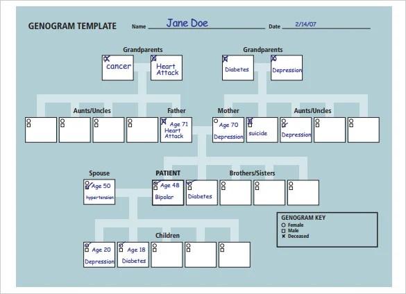 40+ Genogram Templates - PDF, DOC, PSD Free  Premium Templates - genogram template