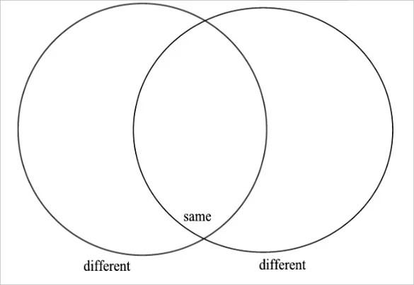 venn diagram template for word - Ozilalmanoof
