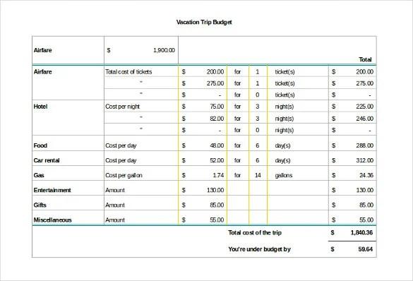 7+ Vacation Itinerary Templates \u2013 Free Sample, Example, Format