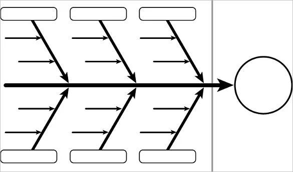 fish bone analysis template