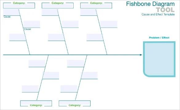 7+ Fishbone Diagram Teemplates - PDF, DOC Free  Premium Templates - cause and effect template