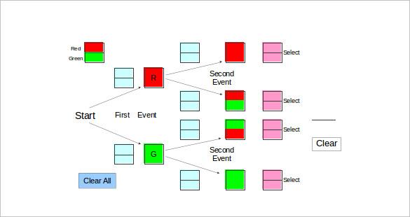Tree Diagram \u2013 15+ Free Printable Word, Excel, PDF, Format Download