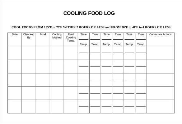 30+ Food Log Templates - DOC, PDF, Excel Free  Premium Templates - weekly food log template
