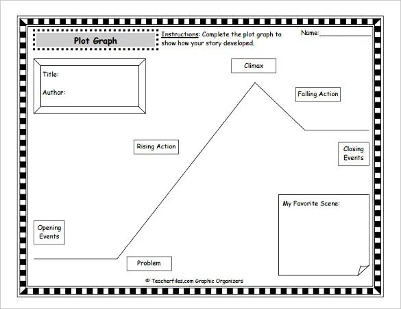 microsoft word plot diagram