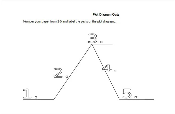 10+ Plot Diagram Template \u2013 Sample, Example, Format Download Free