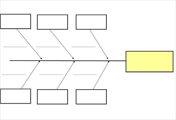 15+ Fishbone Diagram Templates \u2013 Sample, Example, Format Download