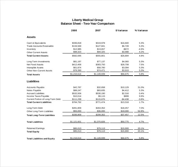 Financial Report Templates \u2013 17+ Free Word, PDF Documents Download - financial report template word