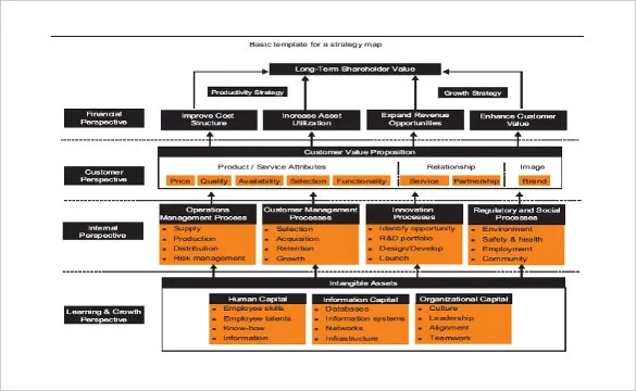 Strategy Map Template \u2013 12+ Word, Excel, PDF, PPT Documents Download