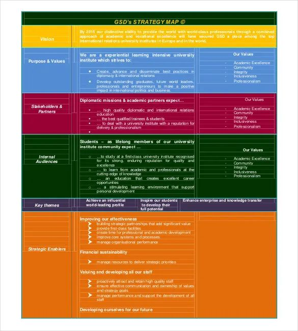 strategy map template microsoft word