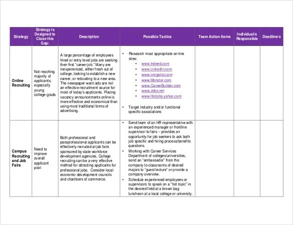15+ Recruitment Strategy Templates \u2013 Free Sample, Example, Format
