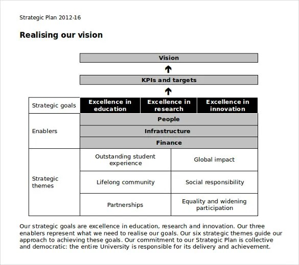 22+ Strategic Plan Templates - Free Word, PDF, Format Download