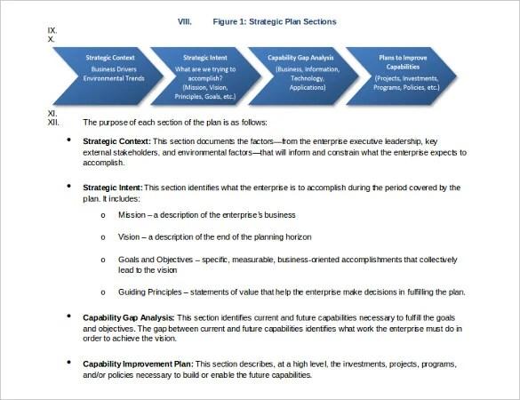 Strategic Business Plan Template Uk – Strategic Plan Format Template