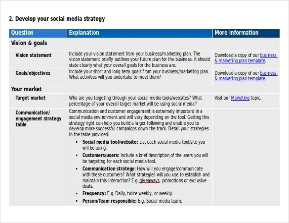15+ Social Media Strategy Templates - Free PDF, Word Format Download