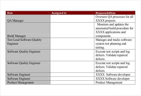 sample test approach document - Goalgoodwinmetals