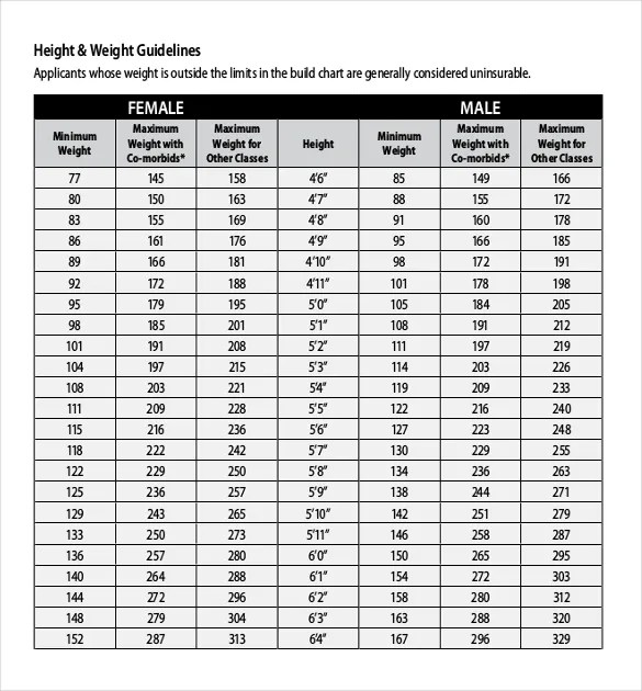 Height Weight Chart Templates u2013 12+ Free Excel, PDF Documents - height weight chart
