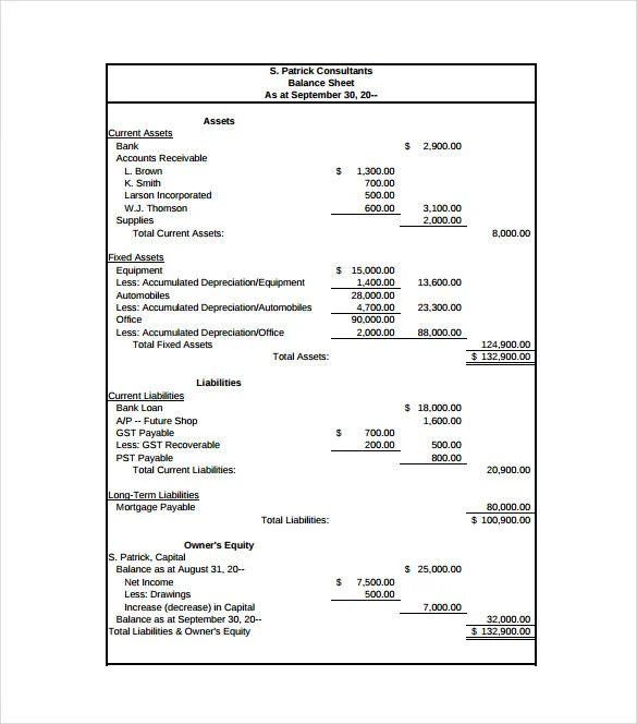 what is classified balance sheet