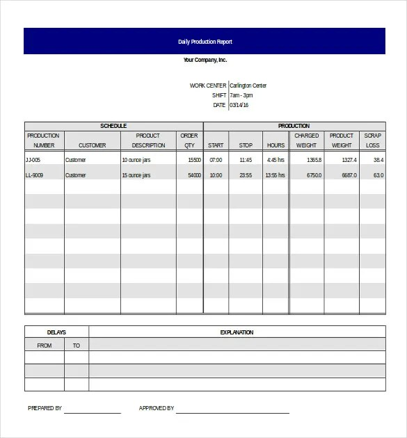 production report sample - Acurlunamedia - daily production schedule template