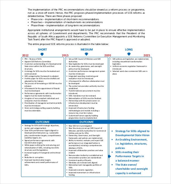 event recap template - Josemulinohouse - event summary report template