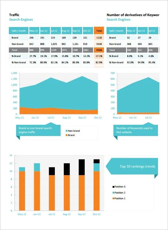 seo monthly report template - Romeolandinez - monthly report templates
