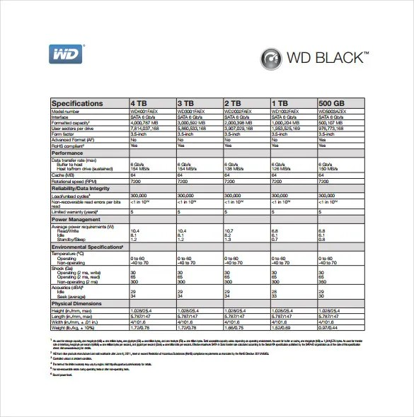 10+ Spec Sheet Templates - PDF, DOC Free  Premium Templates