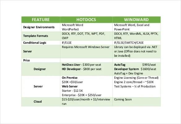 32+ Comparison Chart Templates - Word, Excel, PDF Free  Premium
