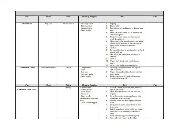 master sanitation schedule template excel