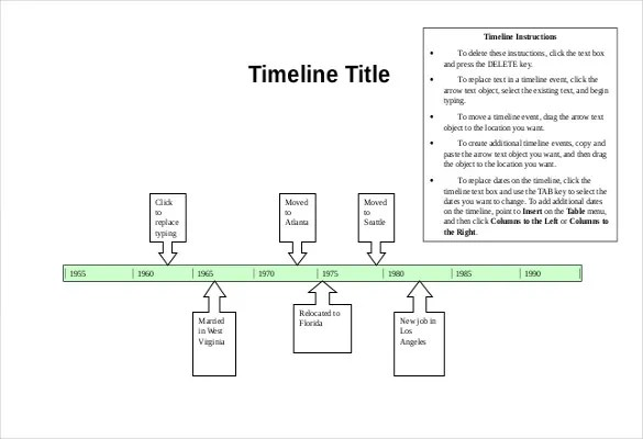 timeline examples in word