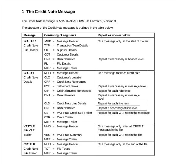 ... Credit Note Template   19+ Free Word, PDF Documents Download   Credit  Note Sample ...