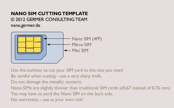 Micro Sim Template \u2013 10+ Free Word, PDF Documents Download Free - micro sim template
