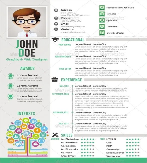 41+ One Page Resume Templates - Free Samples, Examples,  Formats - 1 page resume template