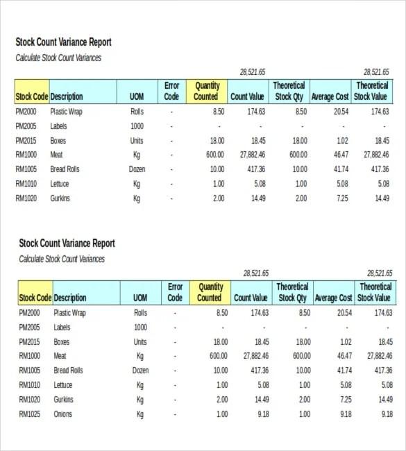 17+ Stock Inventory Control Templates - PDF, DOC Free  Premium - free excel inventory templates