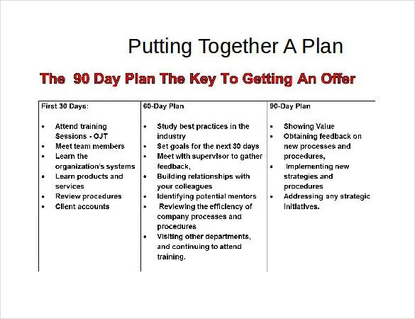30 60 90 day action plan examples - Boatjeremyeaton - 30 60 90 day action plan template
