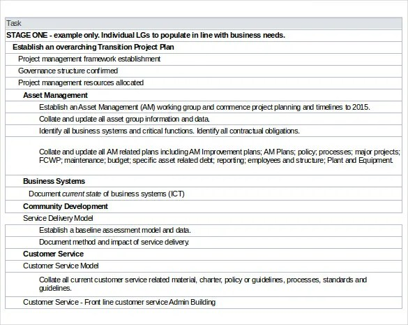 15+ Asset Inventory Templates u2013 Free, Sample, Example, Format - inventory management template