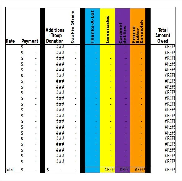 Inventory Tracking Template \u2013 15+ Free Sample, Example, Format