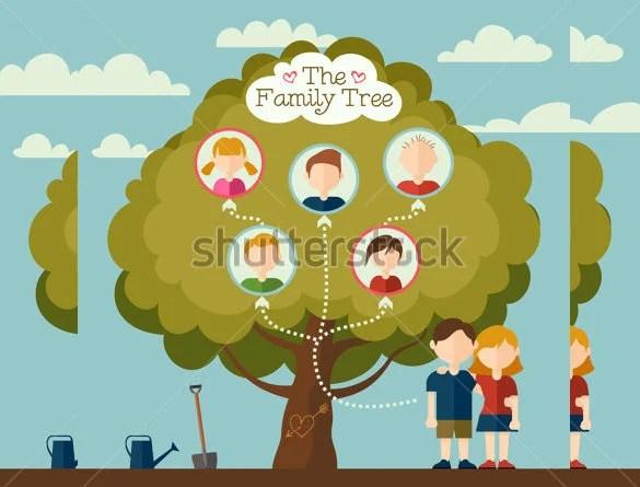 37+ Family Tree Templates - PDF, DOC, Excel, PSD Free  Premium