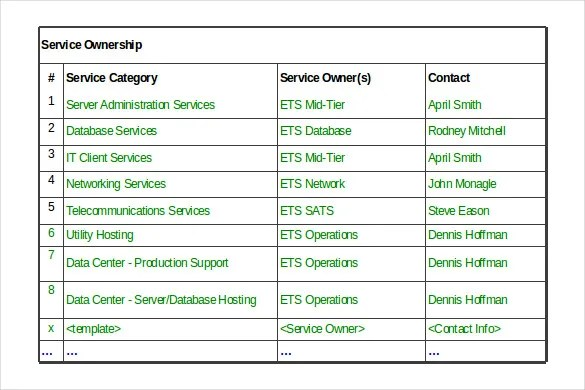 19+ Computer Inventory Templates \u2013 Free Sample, Example, Format - services catalogue examples
