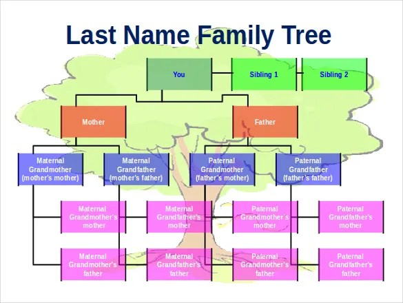 8+ Powerpoint Family Tree Templates - PDF, DOC, PPT, Xls Free