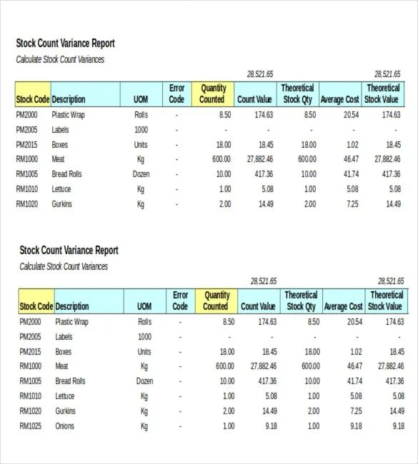 inventory report sample excel