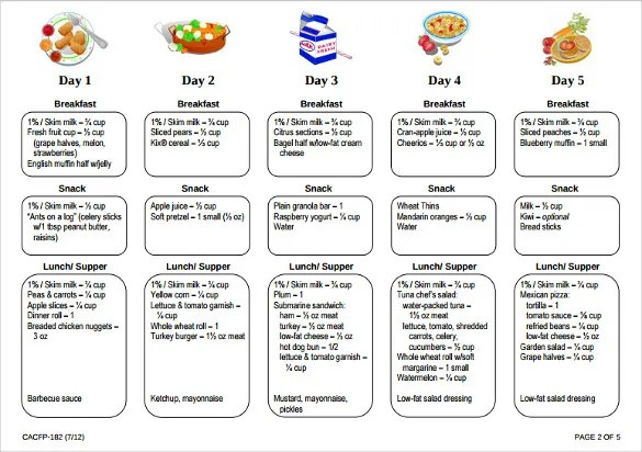daycare meal plan - Acurlunamedia - daycare meal plan