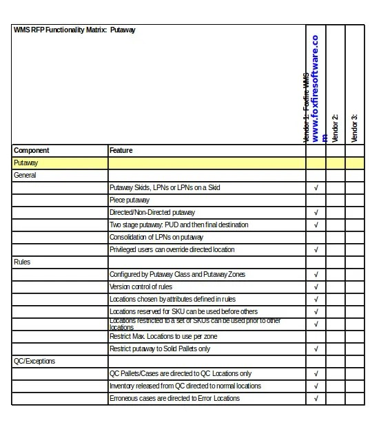 20+ Warehouse Inventory Templates \u2013 Free Sample, Example, Format