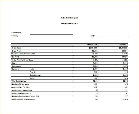 daily sales report excel