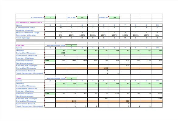 29+ Production Scheduling Templates - PDF, DOC, Excel Free