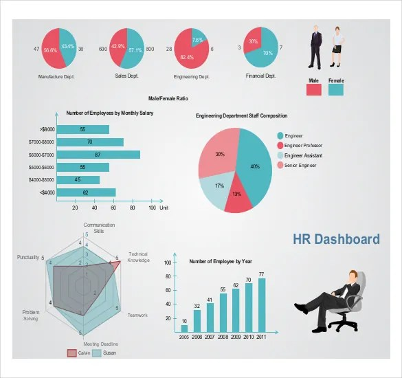 HR Dashboard Template - 23+ Free Word, Excel, PDF Documents Download - hr dashboard template