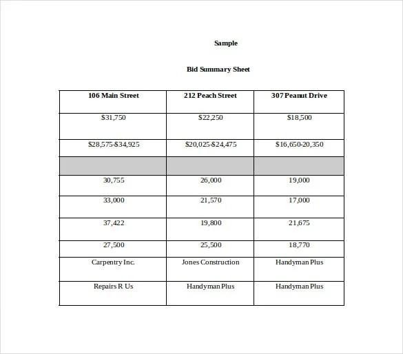 Bid Sheet Template -14+ Free Sample, Example, Format Download Free