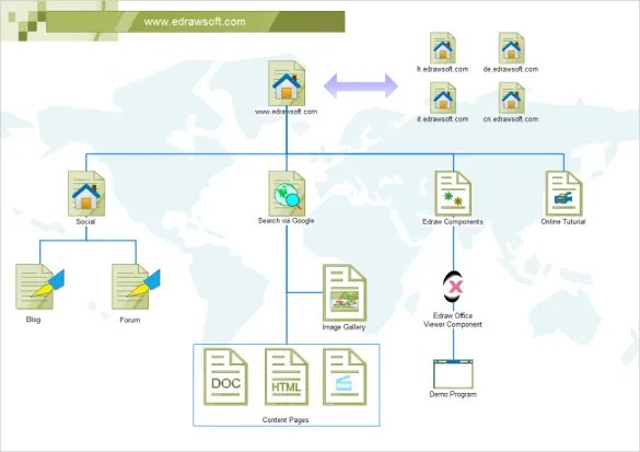 Site Map Template \u2013 21+ Free Excel, PDF Documents Download! Free
