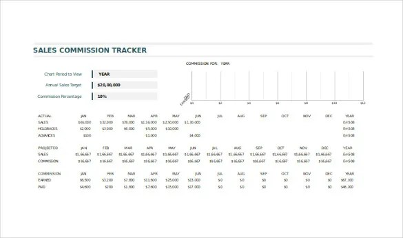 10+ Sales Tracking Templates \u2013 Free Sample, Example Format Download