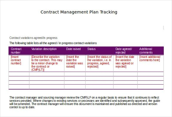 Business Contract Template Uk Free – Free Business Contract Templates