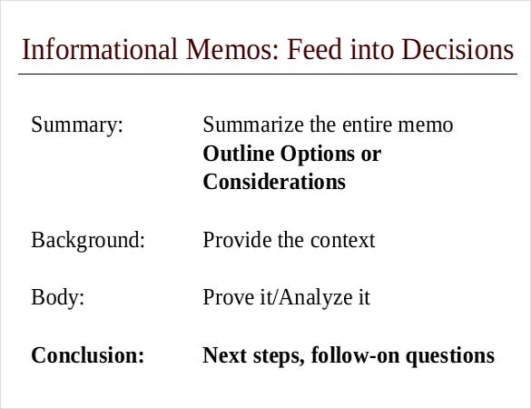15+ Professional Memo Templates \u2013 Free Sample, Example, Format - Professional Memo Template