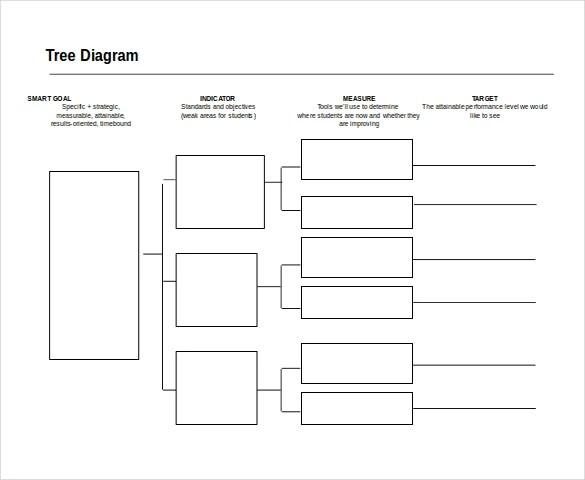 11+ Free MS Word 2010 Diagram Templates Download Free  Premium - diagrams template